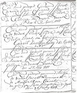 Doopbewijs Jacob Cz Schenk